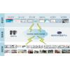 物联网系统管理平台