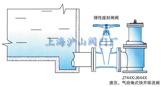 j744x j644x液压,气动角式快开排泥阀安装示意图图片